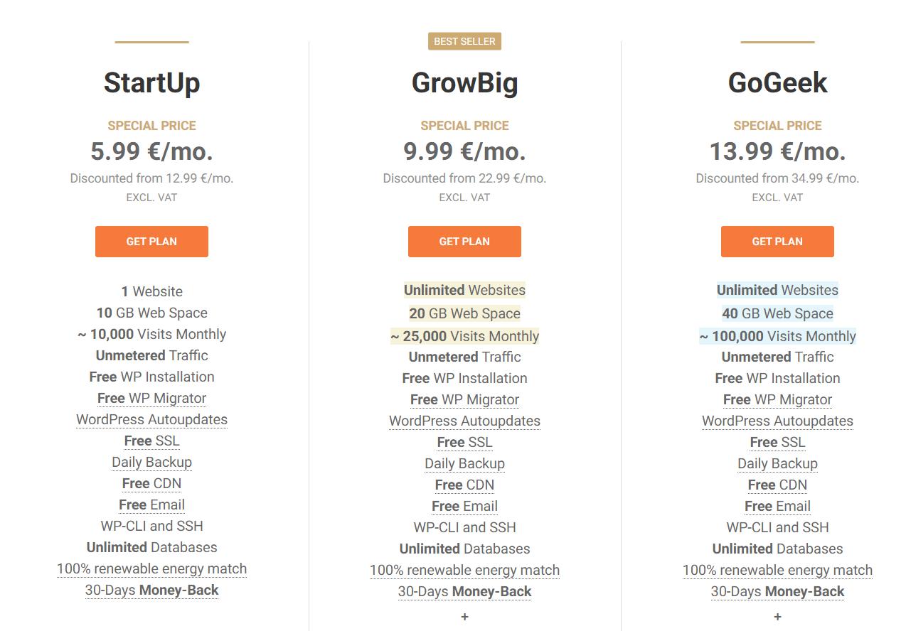 SiteGround-WordPress-hosting-review