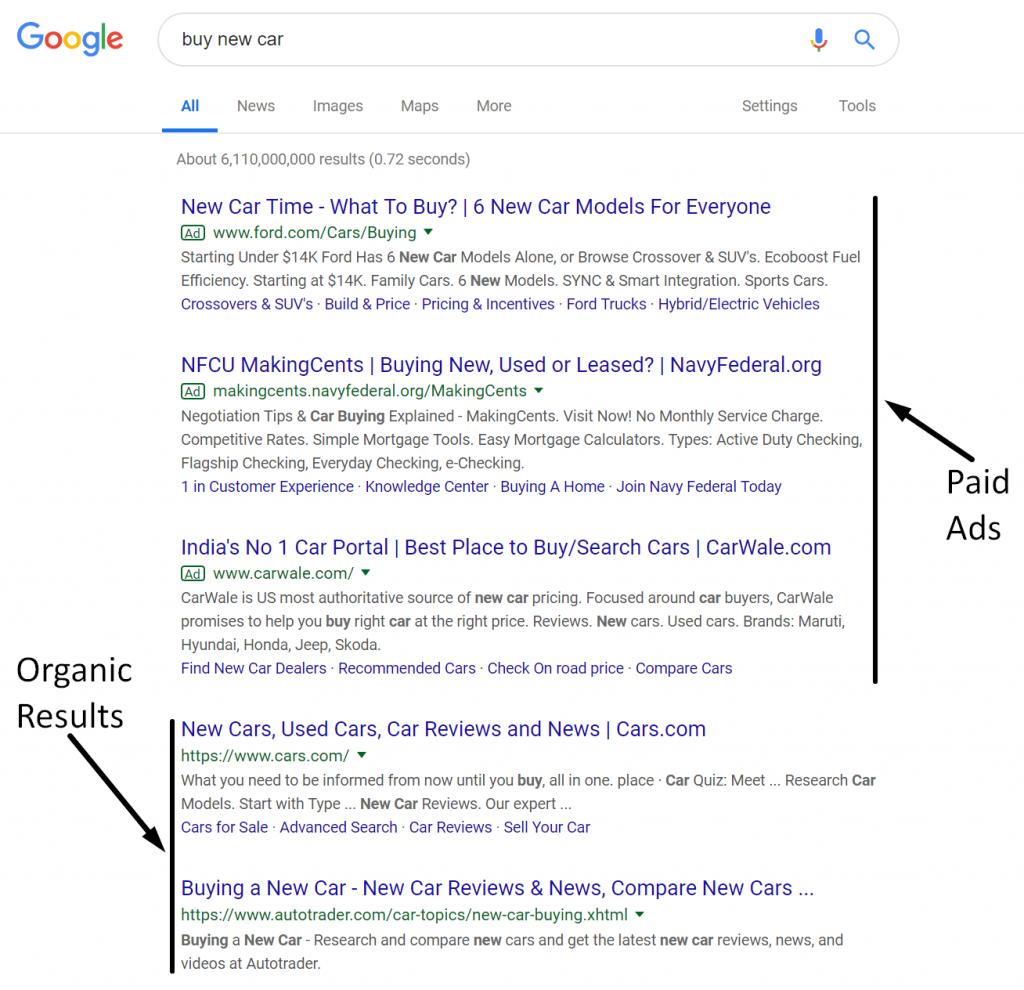 Organisch-vs-ads
