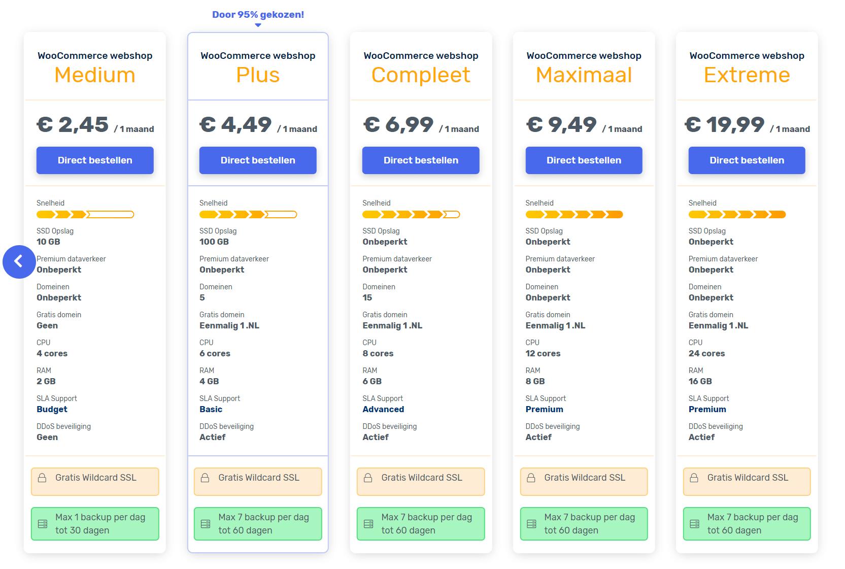 Vimexx-wordpress-hosting-prijzen