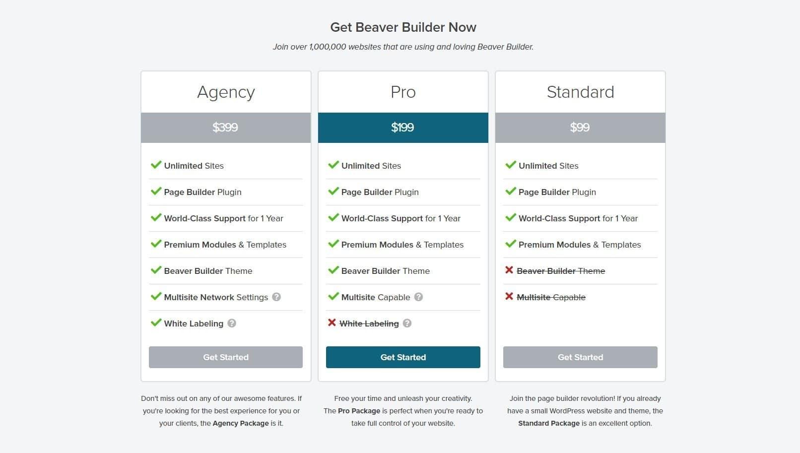 Beaver-builder-prijs