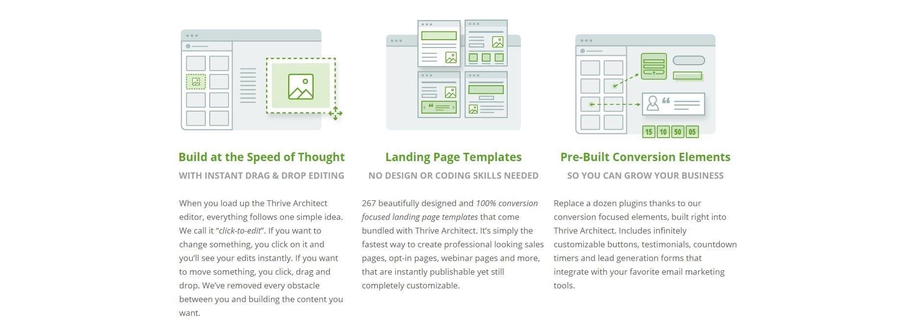Thrive-Architect-wordpress