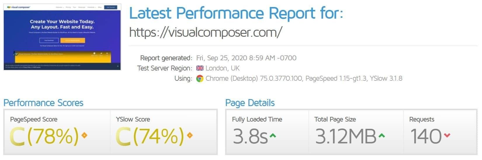Elementor-vs-visual-composer-speed