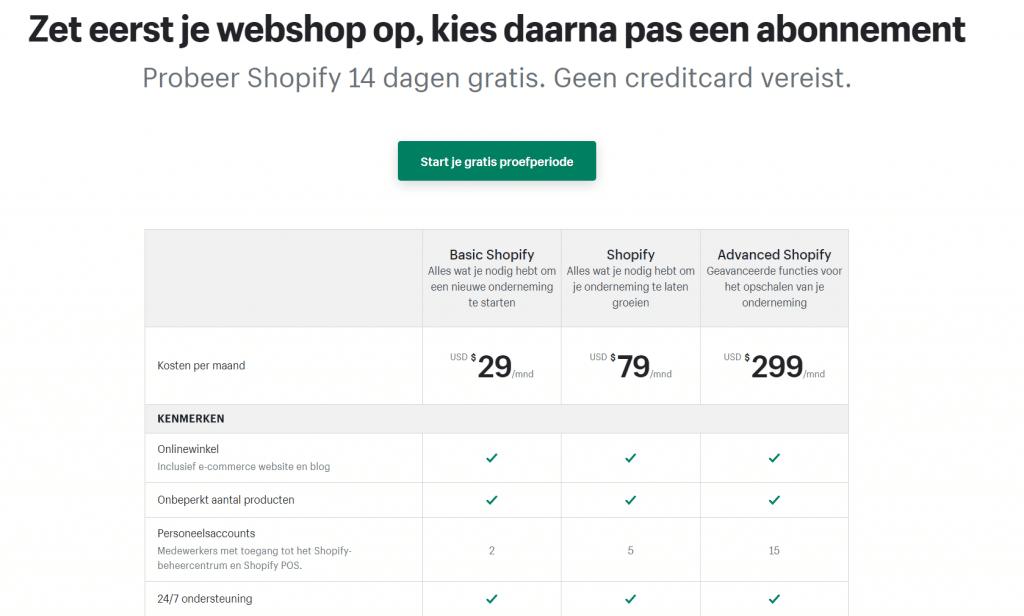 Shopify-kopen-wat-zijn-de-prijzen