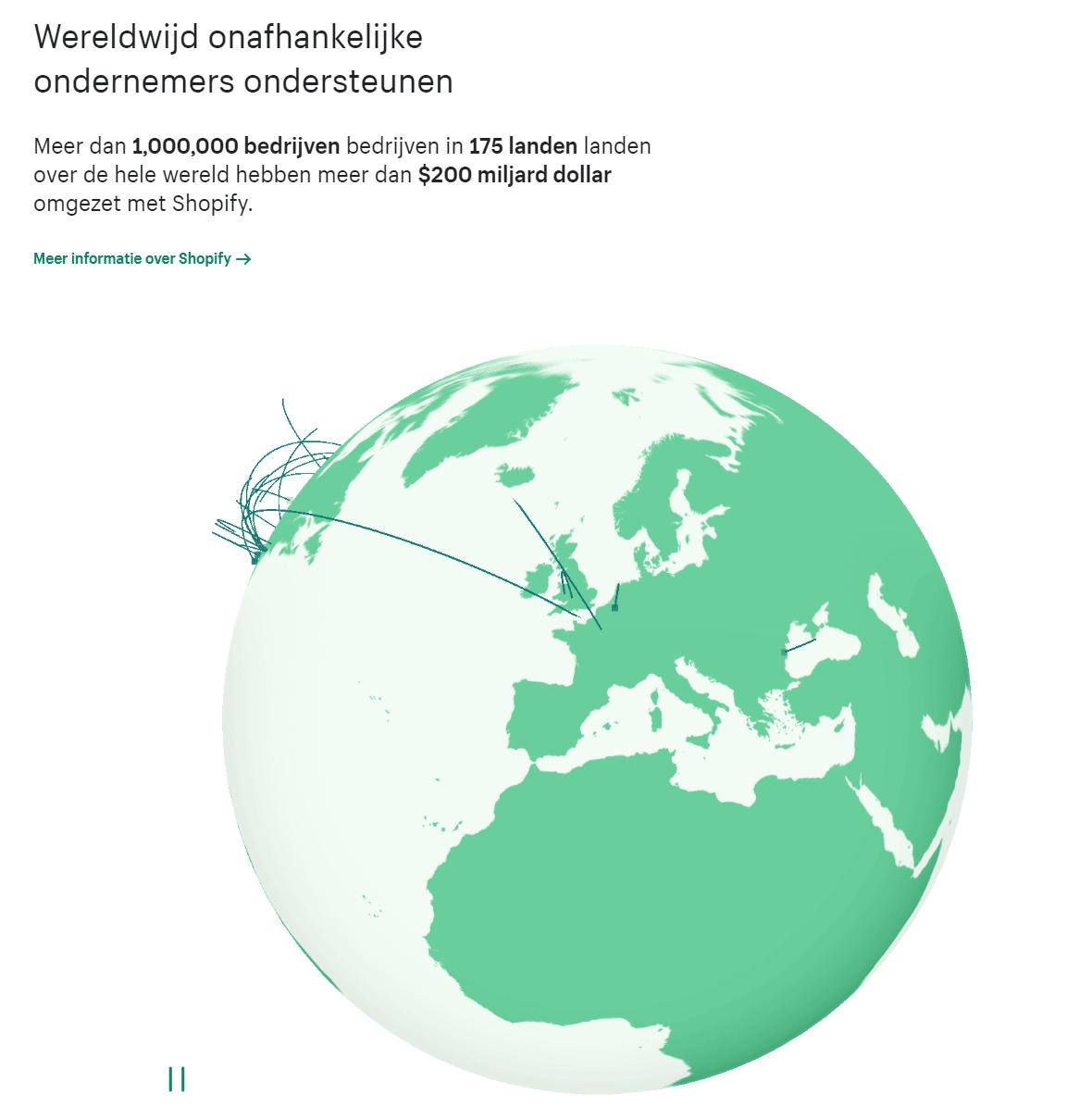 Shopify-nederland