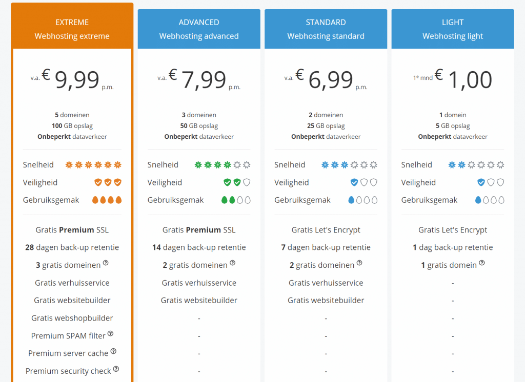 Neostrada-hosting-prijzen-kosten