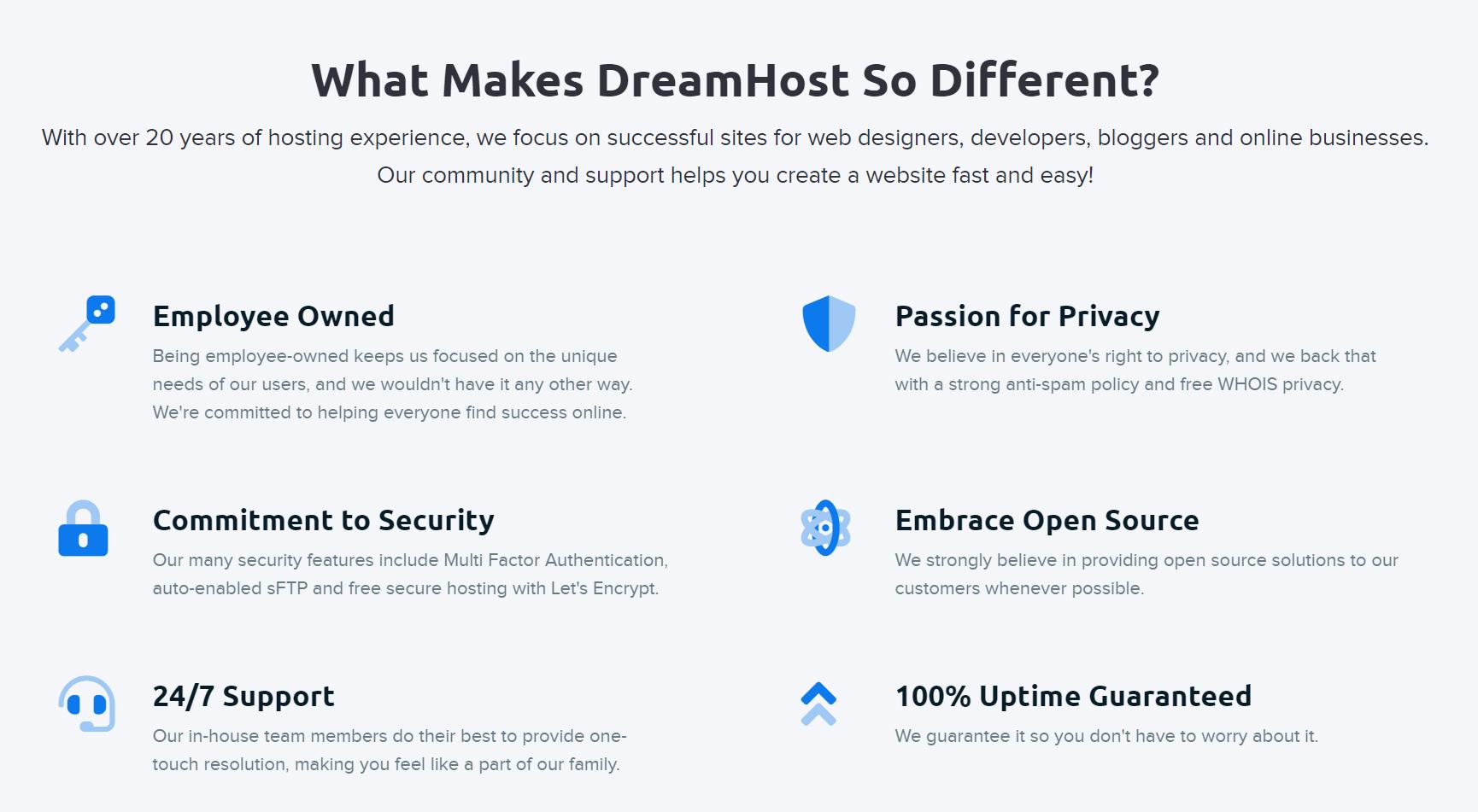 Dreamhost-wordpress-hosting-specs