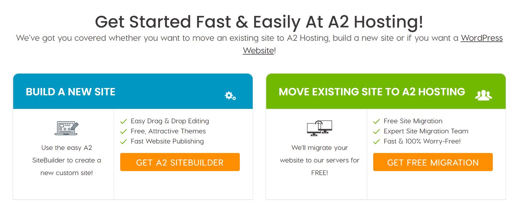 A2-hosting-review-nederlands