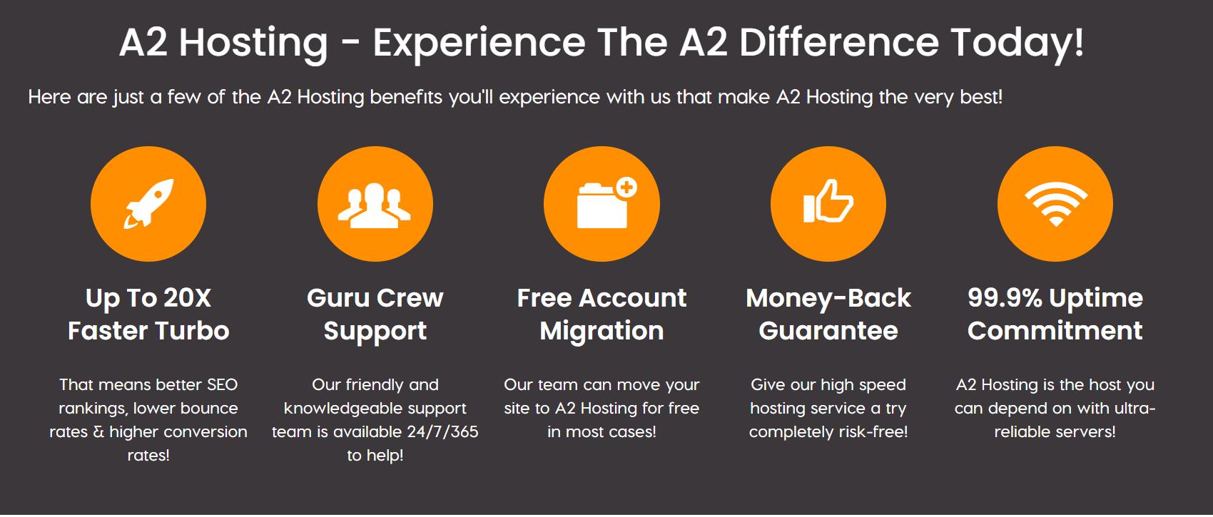 A2-hosting-review-specs