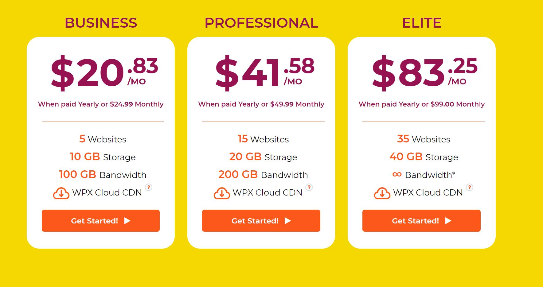 WPX-hosting-review-prijzen
